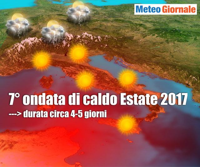 Meteo, allerta caldo per sabato 19 agosto: ma arrivano i temporali