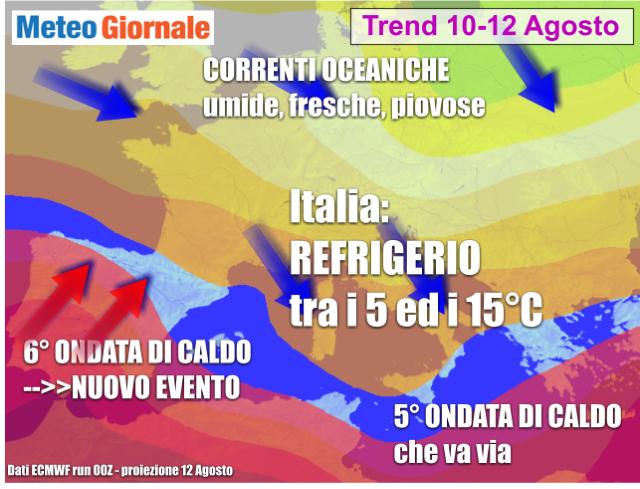 Meteo in Umbria, caldo record ancora per giorni: